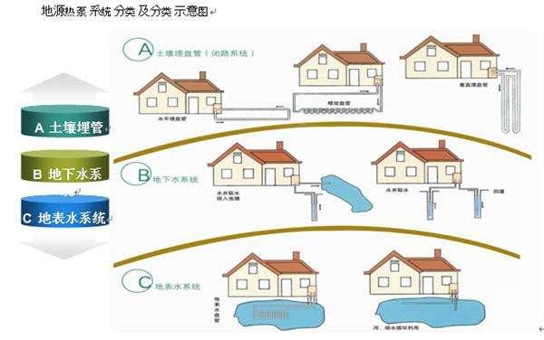 组合式空调机组节能-恒温恒湿组合式空调机组为什么要节能?